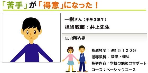 【中学3年生】「苦手」が「得意」になった!